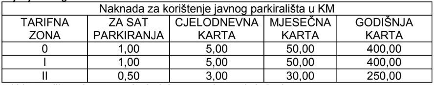 Poznate nove cijene parkiranja u Lukavcu